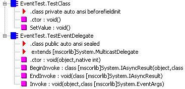谈谈 C# 中的接口